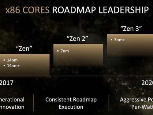 AMD prepares the heavy artillery: Ryzen of 7 nanometers with up to 48 cores for 2019