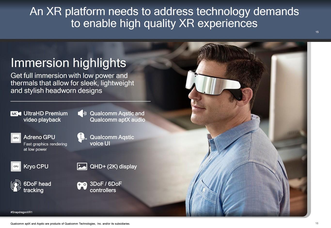 Qualcomm Snapdragon XR1